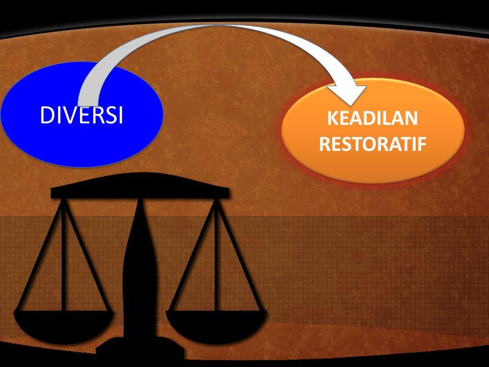 Retributive Justice - Menekankan keadilan pada pembalasan - Anak di posisi sebagai objek - Penyelesaian bermasalah hukumtidak seimbang - Retributive J