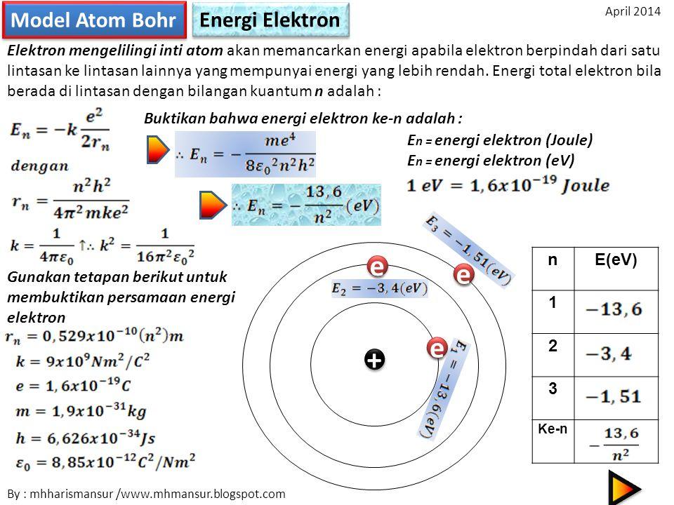 - Model Atom Bohr Eksitasi Elektron Eksitasi Elektron adalah : Transisi/Perpindahan elektron ke suatu lintasan dengan bilangan kuantum yang lebih besar dengan menyerap energi sebanding dengan frekuensi foton + - - hf Perhatikan penyelesaian berikut : Gunakan tetapan berikut Buktikan bahwa : Dengan : Persamaan Balmer Foton merupakan gelombang elektro- magnetik, maka frekuensi foton berbading terbalik dengan panjang gelombangnya By : mhharismansur /www.mhmansur.blogspot.com April 2014