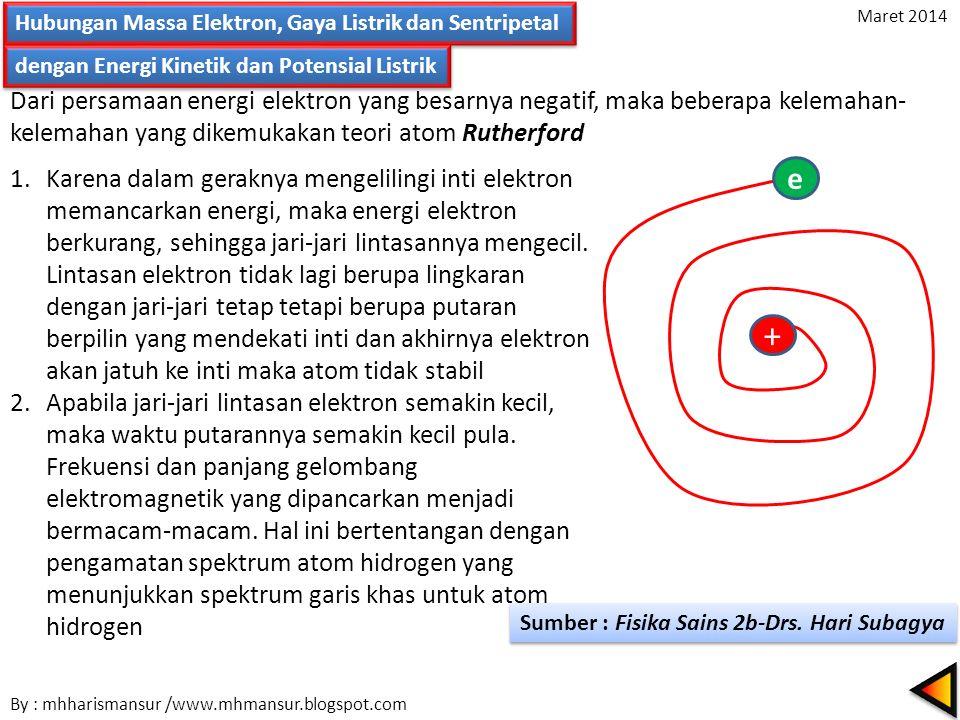 Hubungan Massa Elektron, Gaya Listrik dan Sentripetal dengan Energi Kinetik dan Potensial Listrik Dari persamaan energi elektron yang besarnya negatif, maka beberapa kelemahan- kelemahan yang dikemukakan teori atom Rutherford 1.Karena dalam geraknya mengelilingi inti elektron memancarkan energi, maka energi elektron berkurang, sehingga jari-jari lintasannya mengecil.