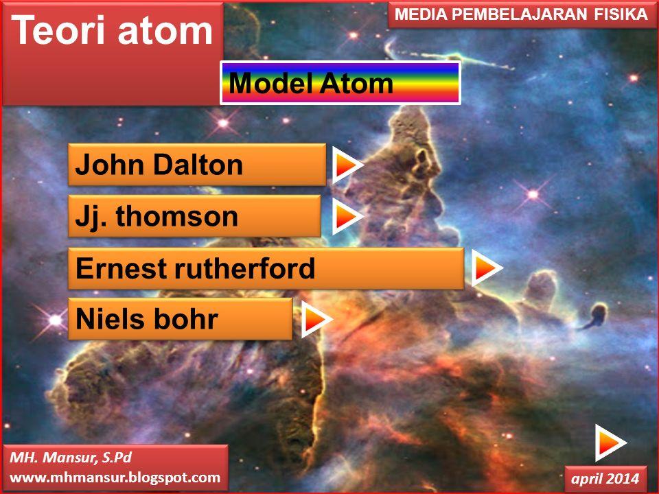 Teori atom MEDIA PEMBELAJARAN FISIKA april 2014 MH. Mansur, S.Pd www.mhmansur.blogspot.com MH. Mansur, S.Pd www.mhmansur.blogspot.com Model Atom John