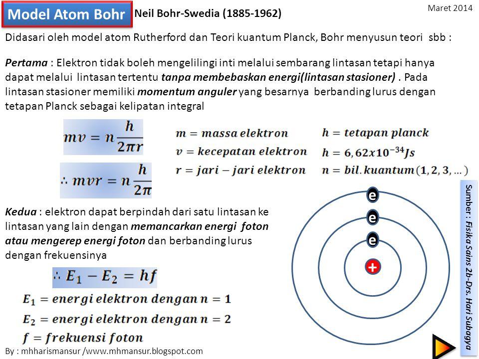 Model Atom Bohr Neil Bohr-Swedia (1885-1962) Didasari oleh model atom Rutherford dan Teori kuantum Planck, Bohr menyusun teori sbb : Pertama : Elektro