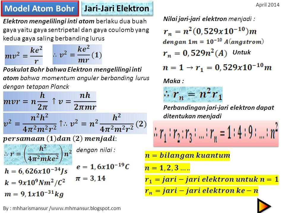Model Atom Bohr Jari-Jari Elektron Elektron mengelilingi inti atom berlaku dua buah gaya yaitu gaya sentripetal dan gaya coulomb yang kedua gaya salin