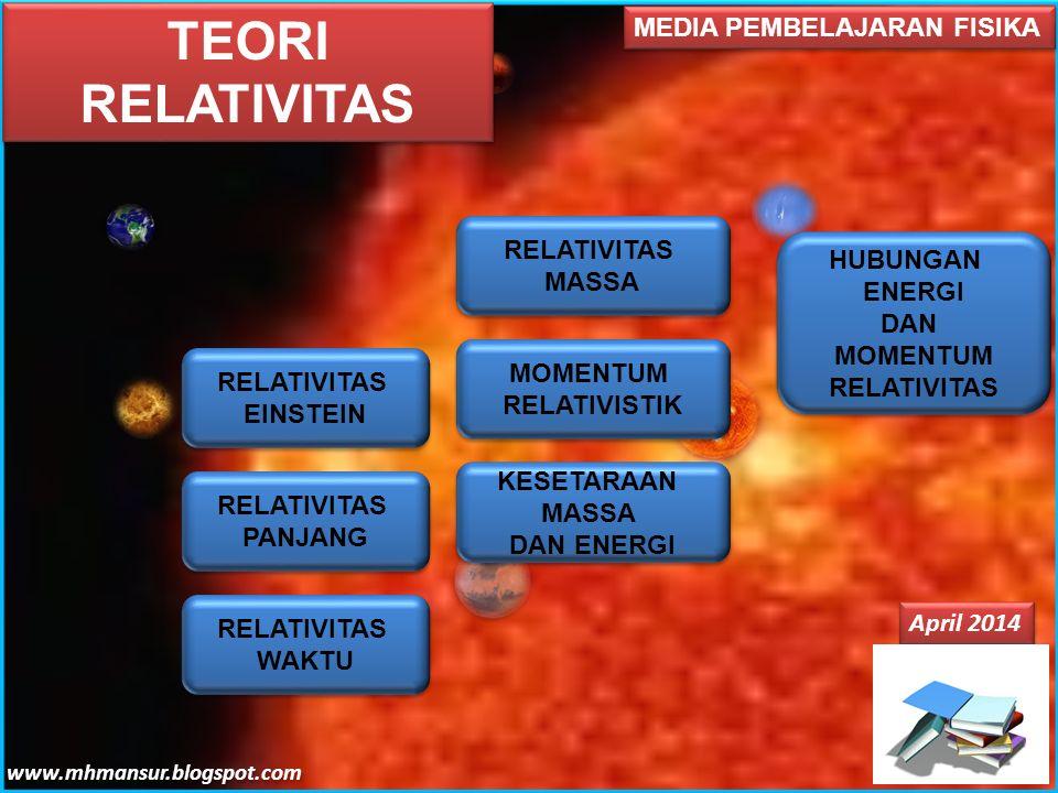 MEDIA PEMBELAJARAN FISIKA April 2014 www.mhmansur.blogspot.com TEORI RELATIVITAS RELATIVITAS EINSTEIN RELATIVITAS EINSTEIN RELATIVITAS PANJANG RELATIV