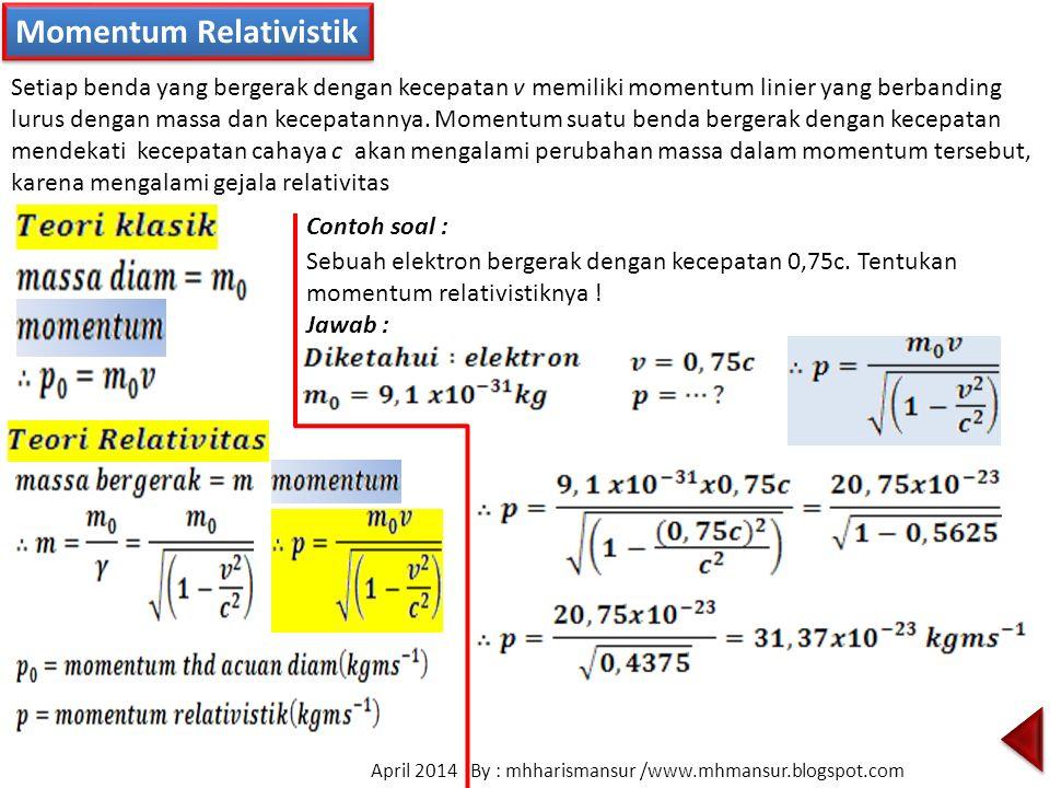 Momentum Relativistik Setiap benda yang bergerak dengan kecepatan v memiliki momentum linier yang berbanding lurus dengan massa dan kecepatannya.
