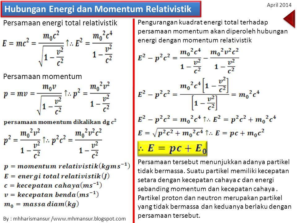 Hubungan Energi dan Momentum Relativistik Persamaan energi total relativistik Persamaan momentum Pengurangan kuadrat energi total terhadap persamaan momentum akan diperoleh hubungan energi dengan momentum relativistik Persamaan tersebut menunjukkan adanya partikel tidak bermassa.