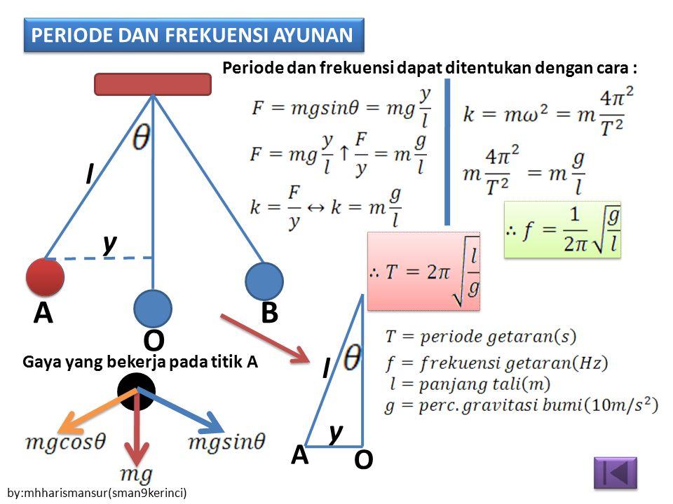 PERIODE DAN FREKUENSI AYUNAN BA O Gaya yang bekerja pada titik A A O l y y l Periode dan frekuensi dapat ditentukan dengan cara : by:mhharismansur(sma