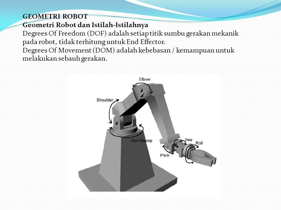 GEOMETRI ROBOT Geometri Robot dan Istilah-Istilahnya Degrees Of Freedom (DOF) adalah setiap titik sumbu gerakan mekanik pada robot, tidak terhitung untuk End Effector.