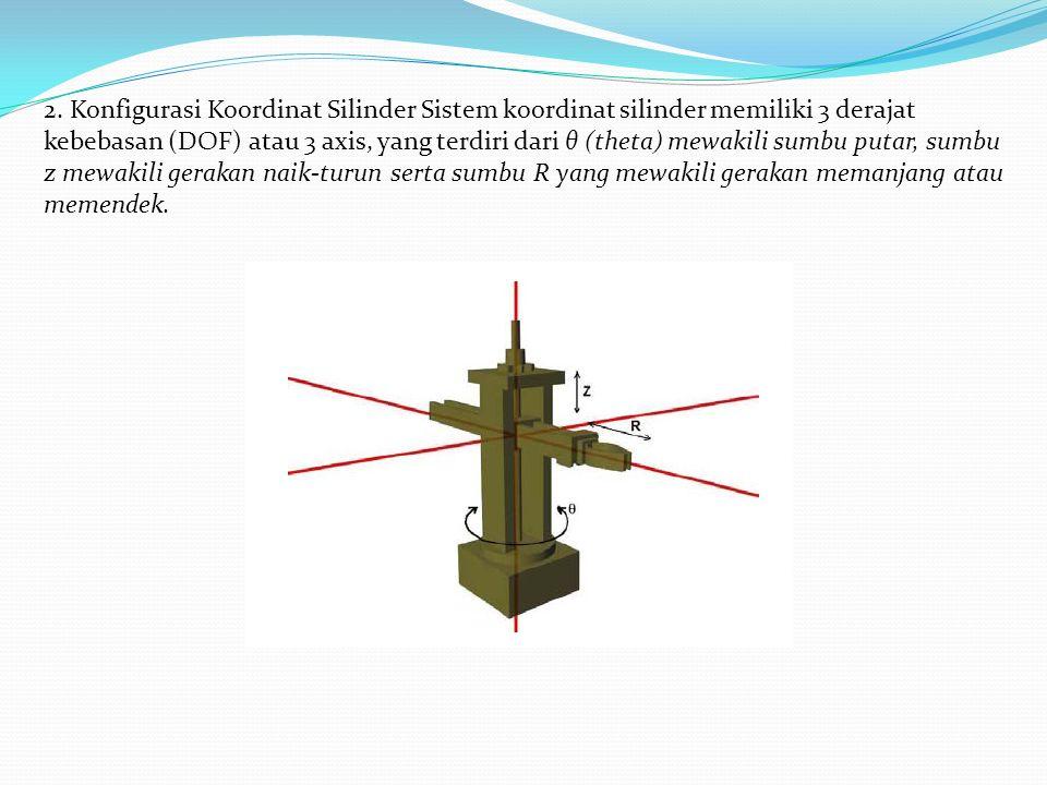 2. Konfigurasi Koordinat Silinder Sistem koordinat silinder memiliki 3 derajat kebebasan (DOF) atau 3 axis, yang terdiri dari θ (theta) mewakili sumbu