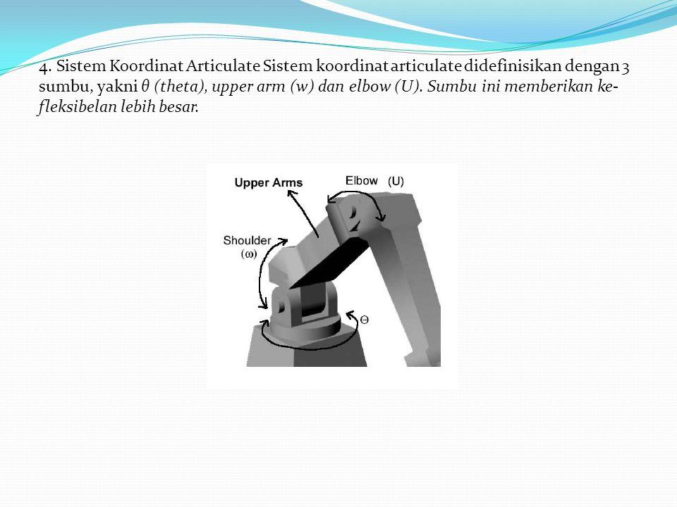 4. Sistem Koordinat Articulate Sistem koordinat articulate didefinisikan dengan 3 sumbu, yakni θ (theta), upper arm (w) dan elbow (U). Sumbu ini membe