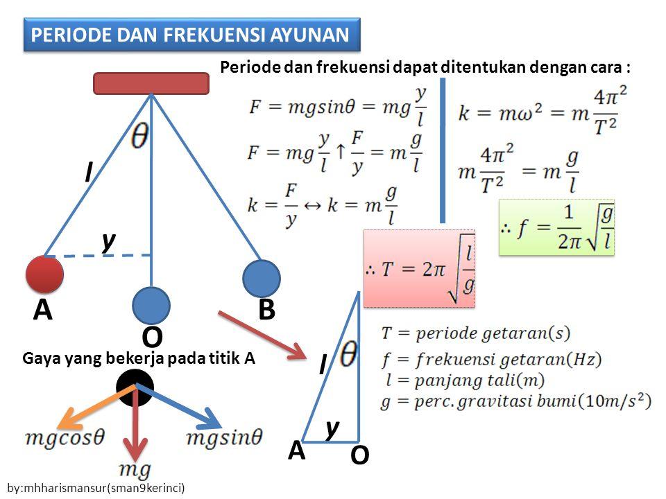 PERIODE DAN FREKUENSI AYUNAN BA O Gaya yang bekerja pada titik A A O l y y l Periode dan frekuensi dapat ditentukan dengan cara : by:mhharismansur(sman9kerinci)