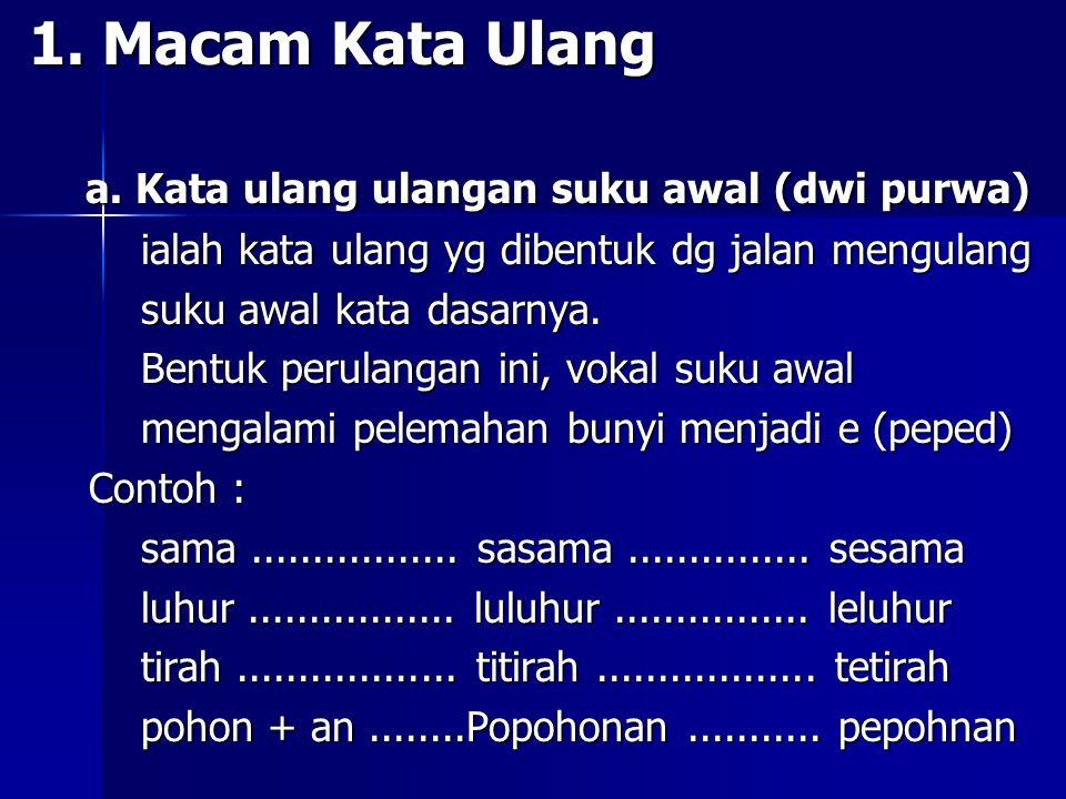 1. Macam Kata Ulang 1. Macam Kata Ulang a. Kata ulang ulangan suku awal (dwi purwa) a. Kata ulang ulangan suku awal (dwi purwa) ialah kata ulang yg di
