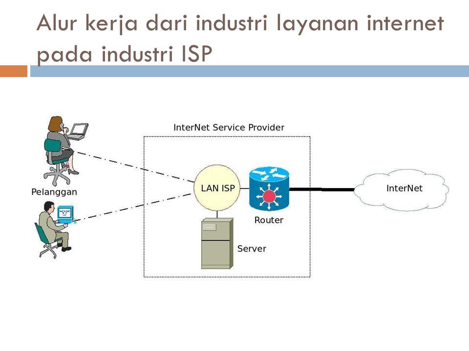Alur kerja dari industri layanan internet pada industri ISP