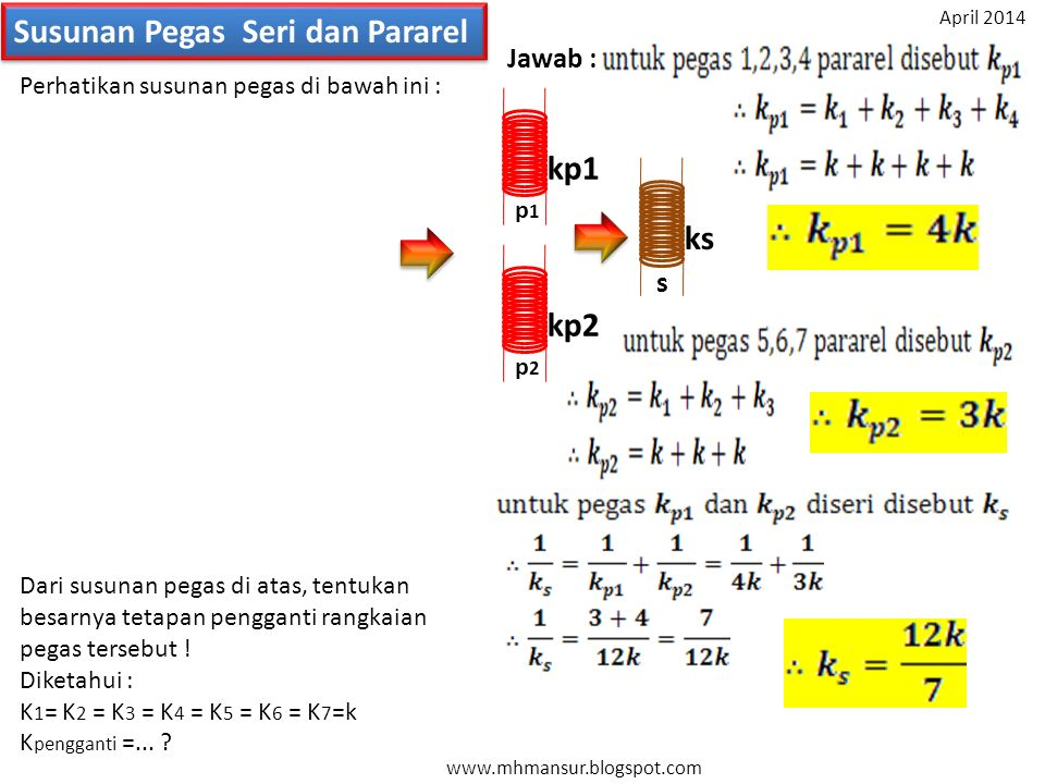 Susunan Pegas Seri dan Pararel k 1 k 2 k 3 k 4 k 5 k 6 k 7 mg kp1 p1p1 kp2 p2p2 ks s Perhatikan susunan pegas di bawah ini : Dari susunan pegas di ata