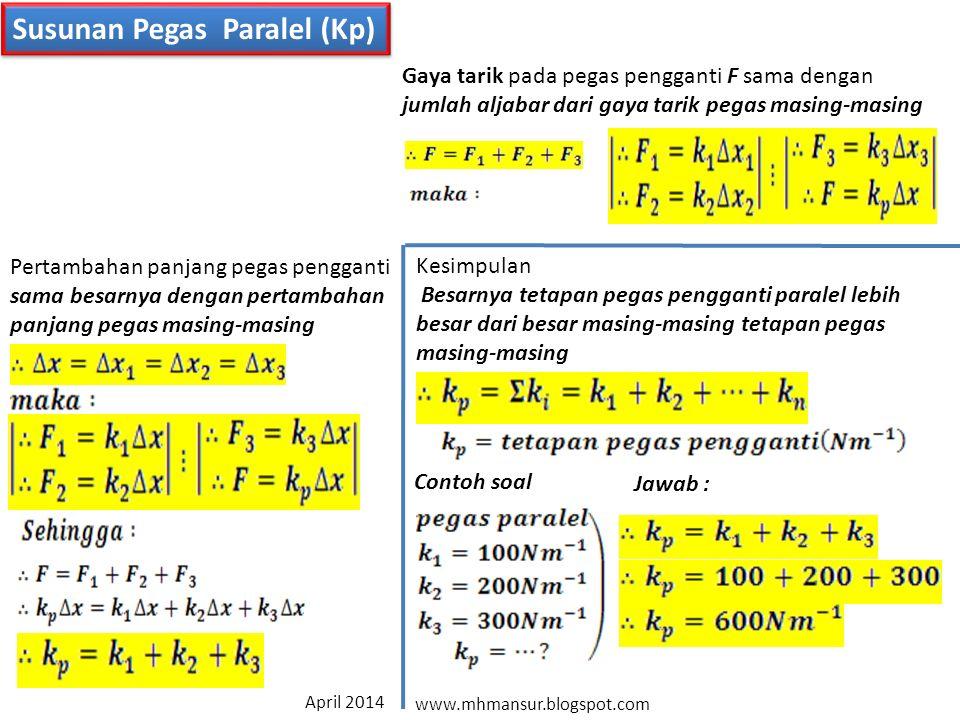 F=mg Susunan Pegas Paralel (Kp) k1k1 k2k2 k3k3 kpkp F=mg Gaya tarik pada pegas pengganti F sama dengan jumlah aljabar dari gaya tarik pegas masing-mas