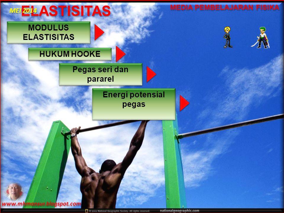 ELASTISITAS MEDIA PEMBELAJARAN FISIKA MEI 2014 www.mhmansur.blogspot.com MODULUS ELASTISITAS HUKUM HOOKE Pegas seri dan pararel Energi potensial pegas
