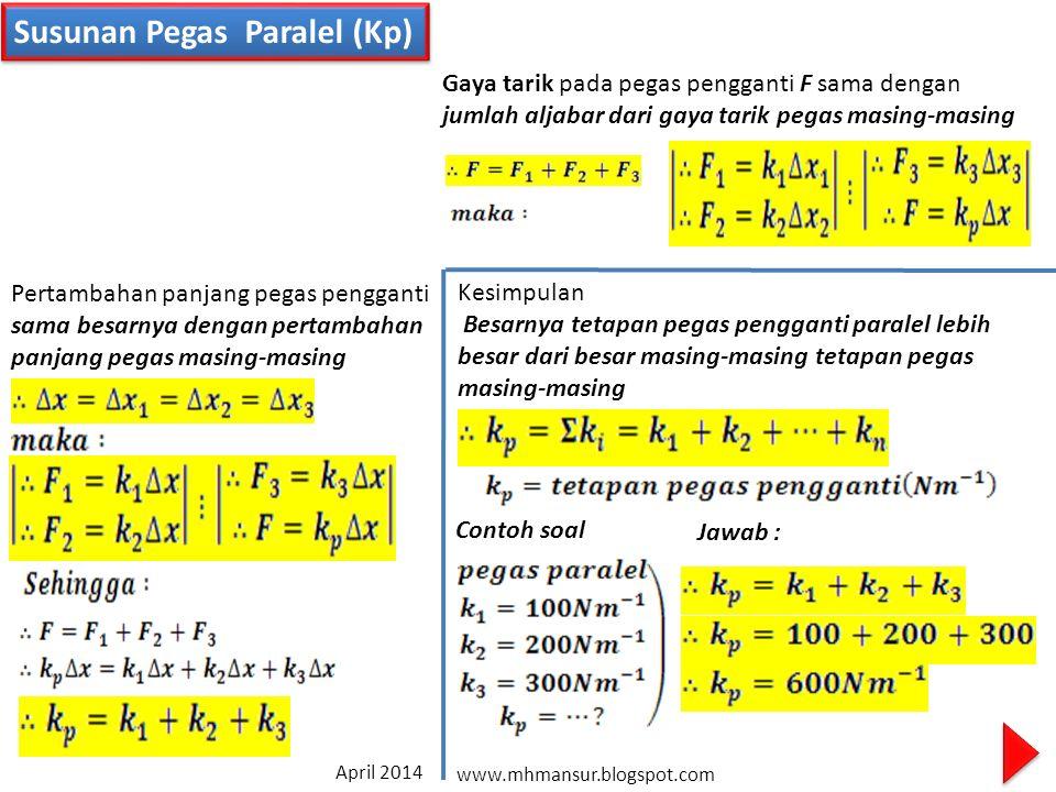 F=mg Susunan Pegas Paralel (Kp) k1k1 k2k2 k3k3 kpkp F=mg Gaya tarik pada pegas pengganti F sama dengan jumlah aljabar dari gaya tarik pegas masing-masing Pertambahan panjang pegas pengganti sama besarnya dengan pertambahan panjang pegas masing-masing Kesimpulan Besarnya tetapan pegas pengganti paralel lebih besar dari besar masing-masing tetapan pegas masing-masing Contoh soal Jawab : www.mhmansur.blogspot.com April 2014
