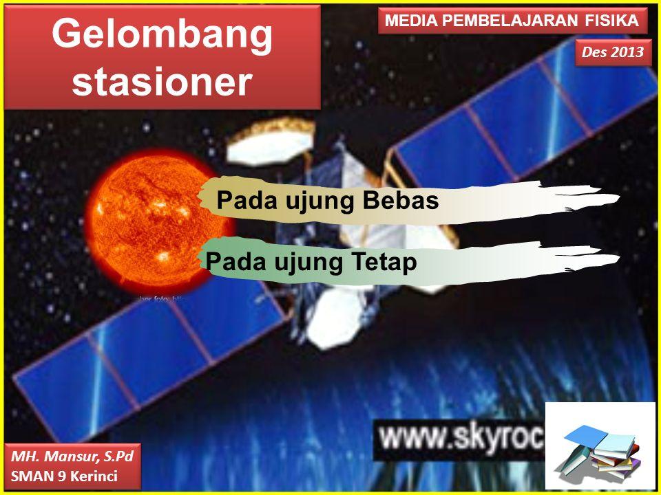 Photo Album by Xp3 MEDIA PEMBELAJARAN FISIKA Des 2013 MH. Mansur, S.Pd SMAN 9 Kerinci MH. Mansur, S.Pd SMAN 9 Kerinci Gelombang stasioner Pada ujung B