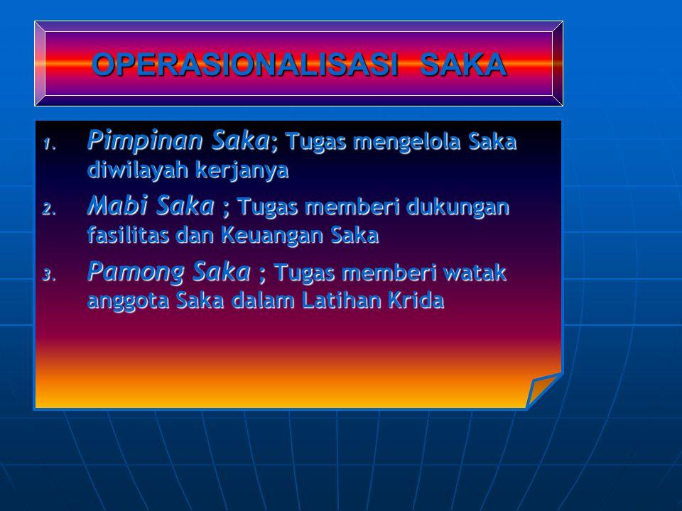 OPERASIONALISASI SAKA 1. Pimpinan Saka ; Tugas mengelola Saka diwilayah kerjanya 2.