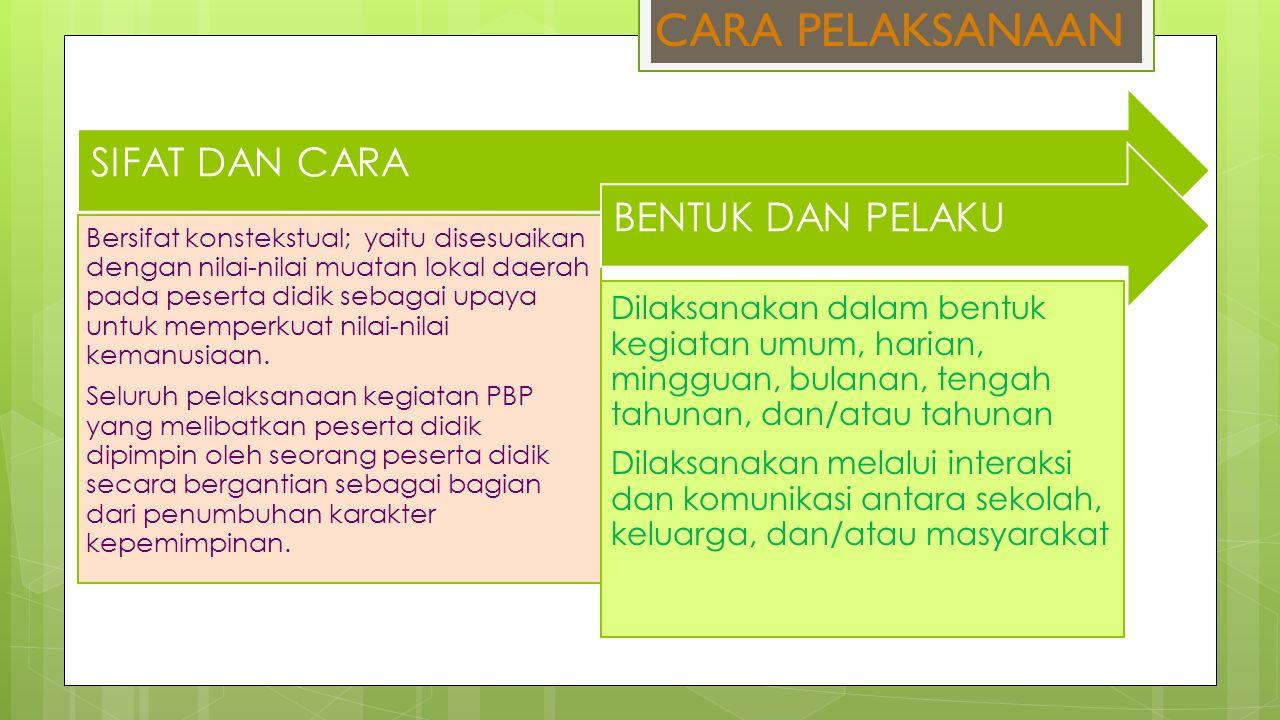 Kementerian Pendidikan dan Kebudayaan Republik Indonesia TERIMA KASIH Manusia adalah produk dari kondisi sosial dan pengasuhan yang ia terima.