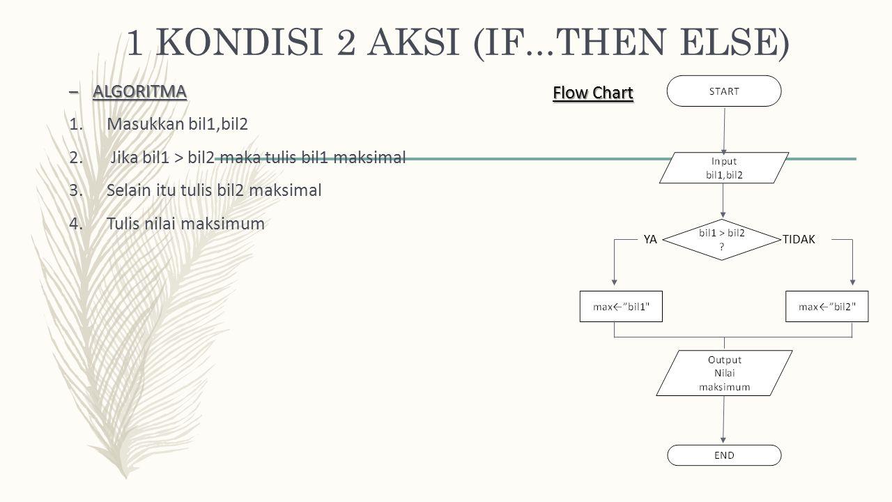 1 KONDISI 2 AKSI (IF...THEN ELSE) – ALGORITMA 1.Masukkan bil1,bil2 2. Jika bil1 > bil2 maka tulis bil1 maksimal 3.Selain itu tulis bil2 maksimal 4.Tul
