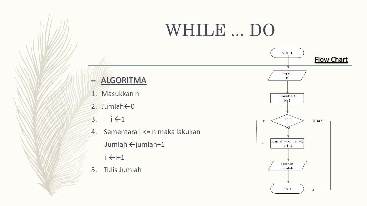 WHILE... DO – ALGORITMA 1.Masukkan n 2.Jumlah←0 3. i ←1 4. Sementara i <= n maka lakukan Jumlah ←jumlah+1 i ←i+1 5. Tulis Jumlah TIDAK YA Flow Chart