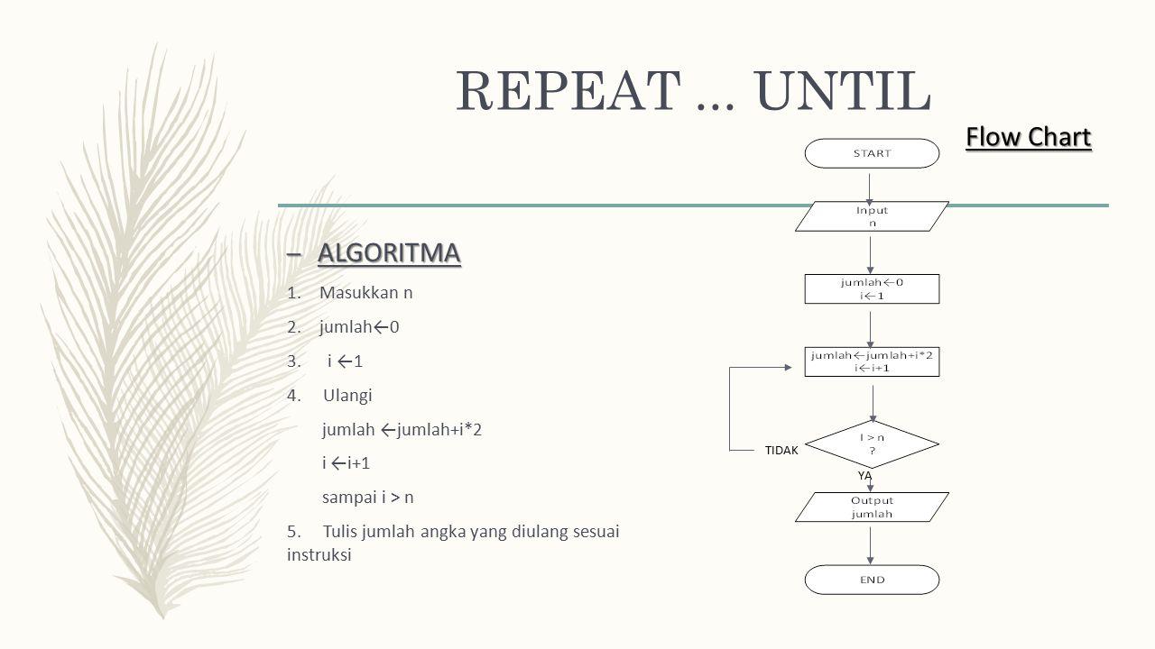 REPEAT... UNTIL – ALGORITMA 1.Masukkan n 2.jumlah←0 3. i ←1 4. Ulangi jumlah ←jumlah+i*2 i ←i+1 sampai i > n 5. Tulis jumlah angka yang diulang sesuai