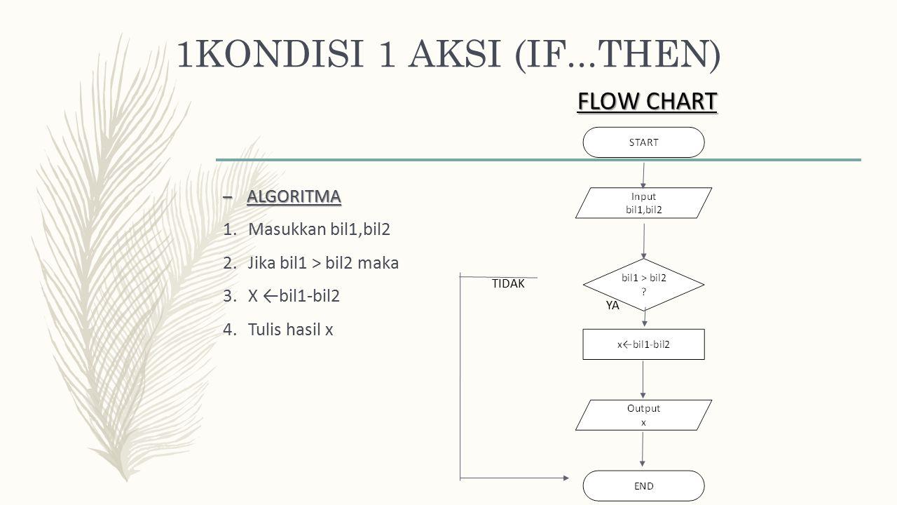1KONDISI 1 AKSI (IF...THEN) – ALGORITMA 1.Masukkan bil1,bil2 2.Jika bil1 > bil2 maka 3.X ←bil1-bil2 4.Tulis hasil x YA TIDAK FLOW CHART