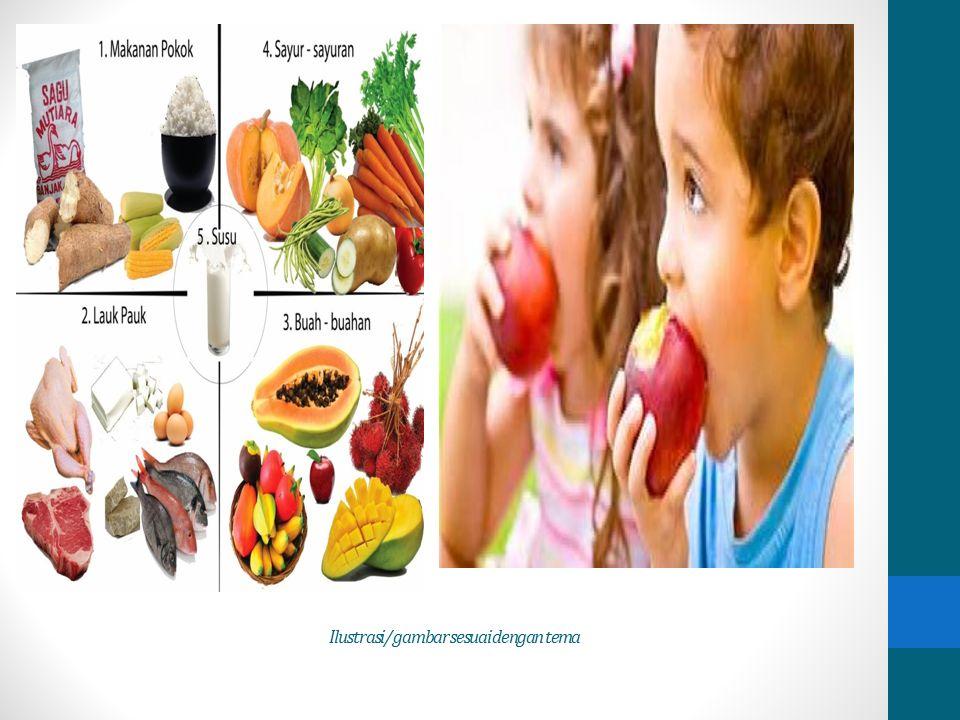 Bahan bacaan untuk siswa kelas 6 Kebutuhan Vitamin Bagi Anak-Anak Suplemen ( Tambahan ) Vitamin boleh diminum jika keadaan anak-anak sedang sulit makan dan kebutuhan gizi sehari-hari kurang terpenuhi.