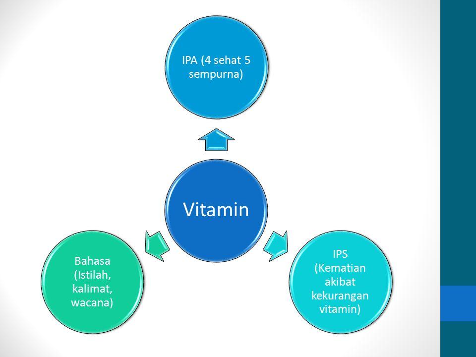 Vitamin IPA (4 sehat 5 sempurna) IPS (Kematian akibat kekurangan vitamin) Bahasa (Istilah, kalimat, wacana)