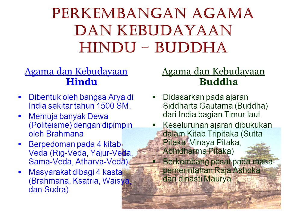 Perkembangan Agama dan Kebudayaan Hindu – Buddha Agama dan Kebudayaan Hindu  Dibentuk oleh bangsa Arya di India sekitar tahun 1500 SM.