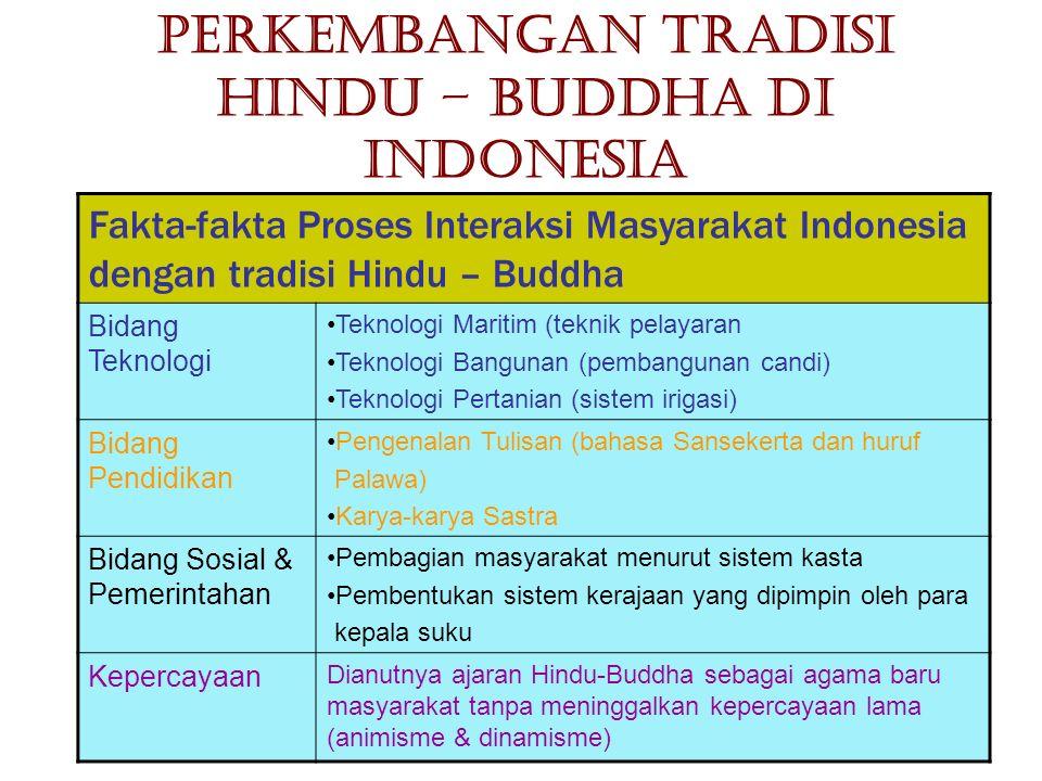 Perkembangan Tradisi Hindu – Buddha di Indonesia Fakta-fakta Proses Interaksi Masyarakat Indonesia dengan tradisi Hindu – Buddha Bidang Teknologi Tekn