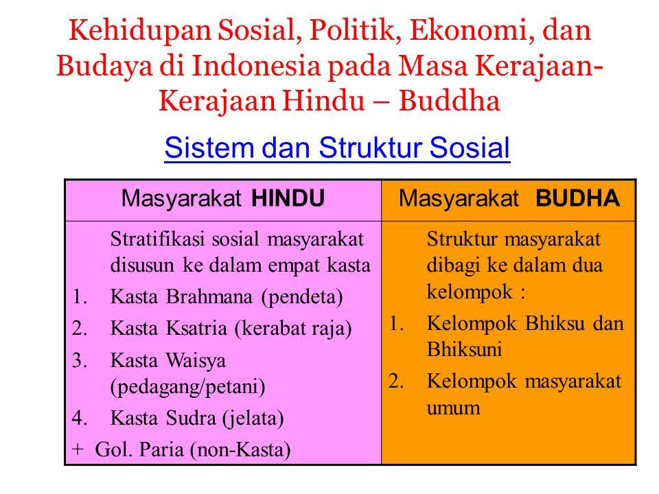 Kehidupan Sosial, Politik, Ekonomi, dan Budaya di Indonesia pada Masa Kerajaan- Kerajaan Hindu – Buddha Sistem dan Struktur Sosial Masyarakat HINDUMas