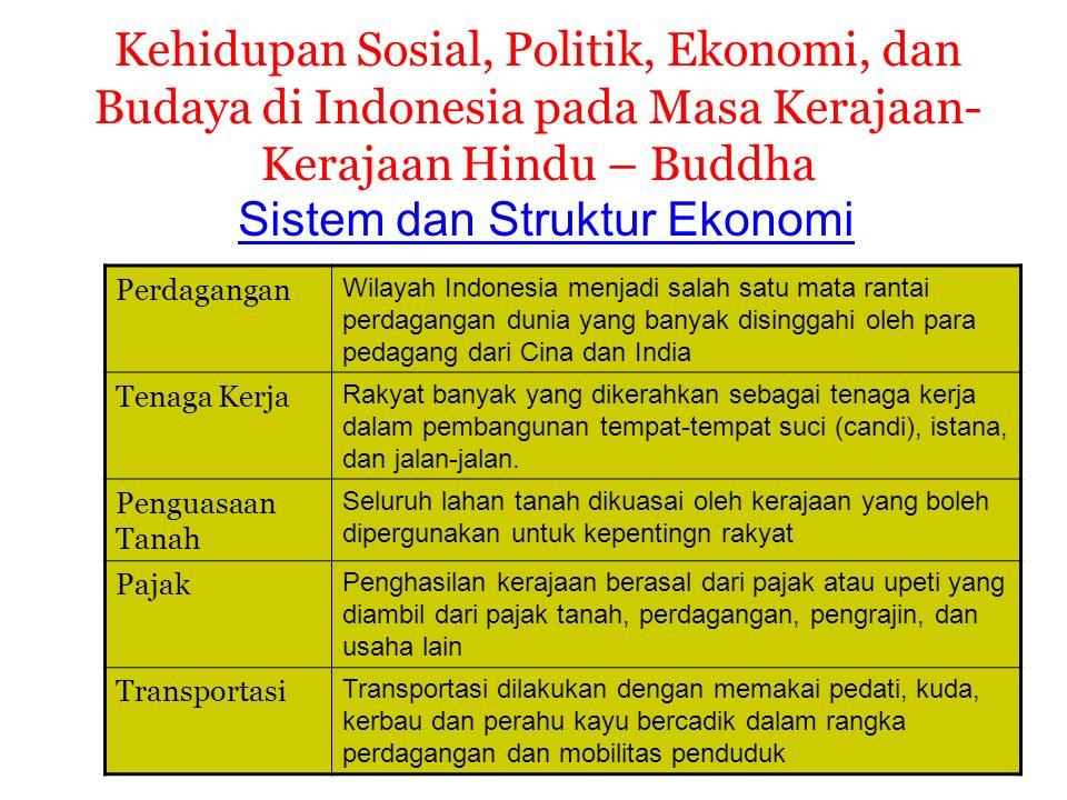 Kehidupan Sosial, Politik, Ekonomi, dan Budaya di Indonesia pada Masa Kerajaan- Kerajaan Hindu – Buddha Sistem dan Struktur Ekonomi Perdagangan Wilaya