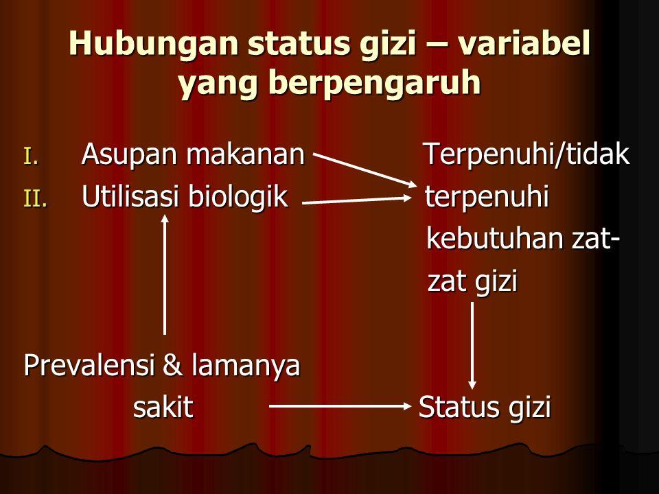 Hubungan status gizi – variabel yang berpengaruh I. Asupan makanan Terpenuhi/tidak II. Utilisasi biologik terpenuhi kebutuhan zat- kebutuhan zat- zat