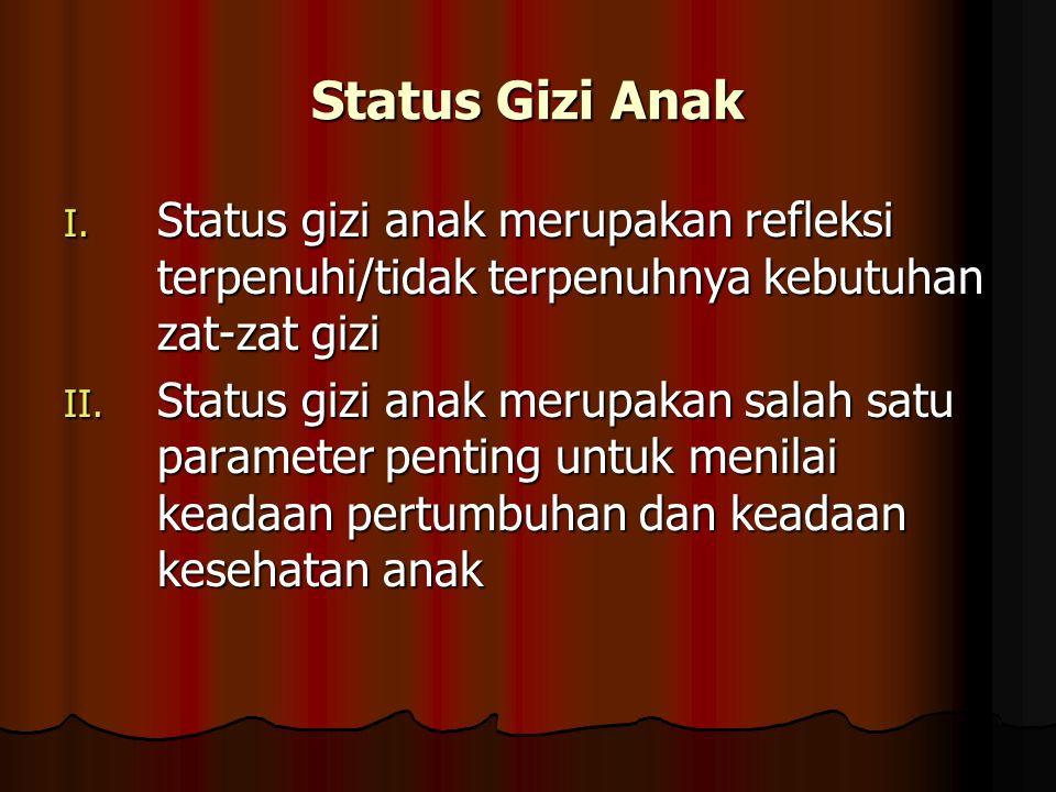 Status Gizi Anak I. Status gizi anak merupakan refleksi terpenuhi/tidak terpenuhnya kebutuhan zat-zat gizi II. Status gizi anak merupakan salah satu p