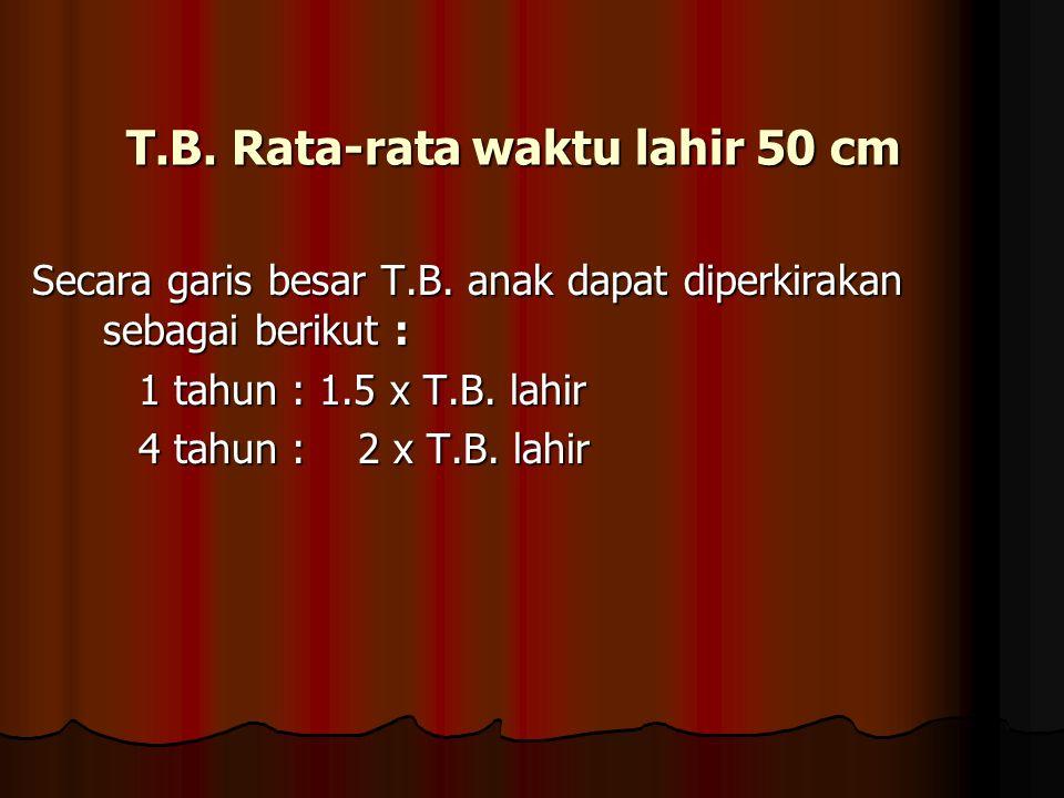 T.B. Rata-rata waktu lahir 50 cm Secara garis besar T.B. anak dapat diperkirakan sebagai berikut : 1 tahun : 1.5 x T.B. lahir 4 tahun : 2 x T.B. lahir