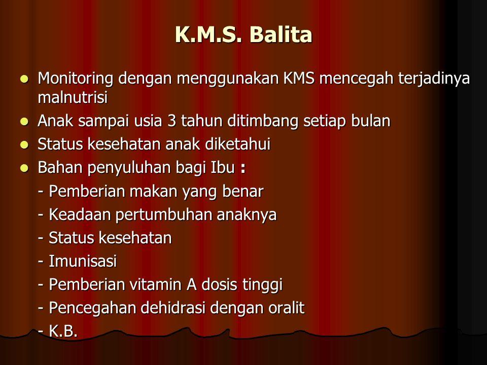 K.M.S. Balita Monitoring dengan menggunakan KMS mencegah terjadinya malnutrisi Monitoring dengan menggunakan KMS mencegah terjadinya malnutrisi Anak s