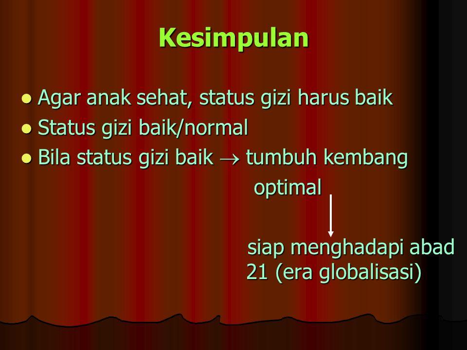 Kesimpulan Agar anak sehat, status gizi harus baik Agar anak sehat, status gizi harus baik Status gizi baik/normal Status gizi baik/normal Bila status