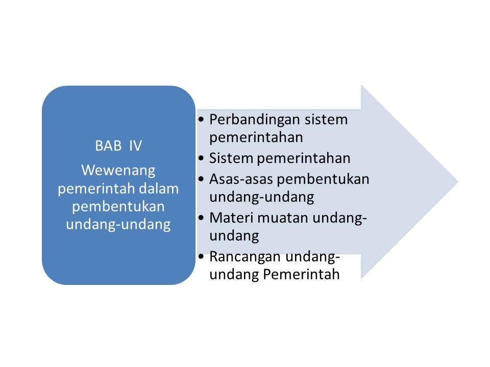 Perbandingan sistem pemerintahan Sistem pemerintahan Asas-asas pembentukan undang-undang Materi muatan undang- undang Rancangan undang- undang Pemerin