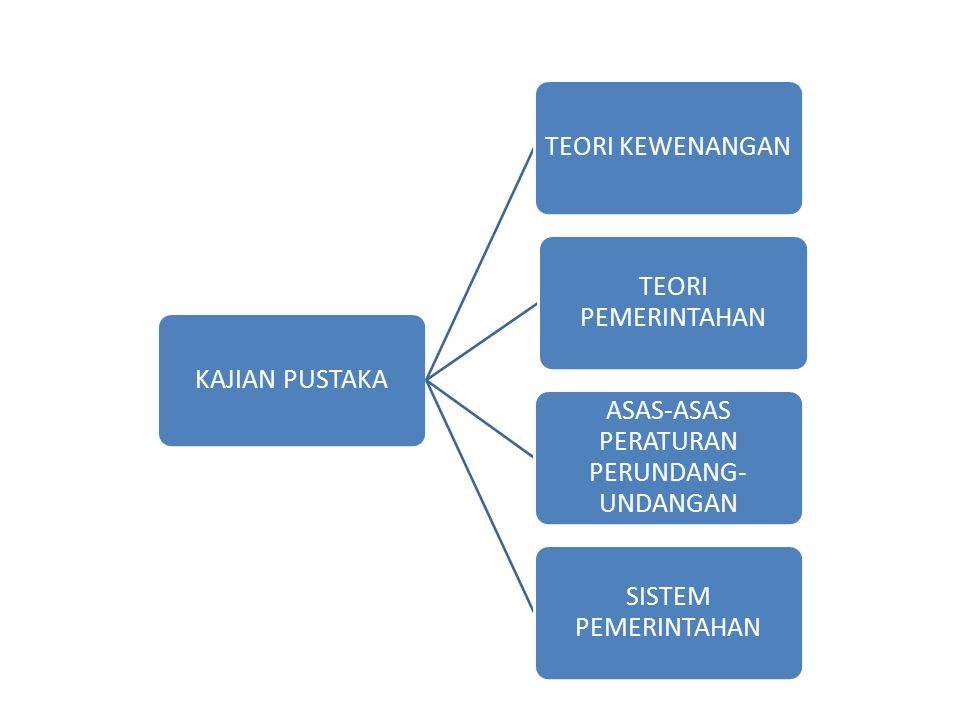 METODE PENELITIAN JENIS /TIPE PENELITIANPENELITIAN HUKUM NORMATIF JENIS PENDEKATAN MASALAH1.STATUTE APPROACH 2.CONCEPTUAL APPROACH 3.ANALYTICAL APPROACH 4.COMPARATIVE APPROACH 5.HISTORICAL APPROACH SUMBER BAHAN HUKUM1.PRIMER 2.SEKUNDER 3.TERSIER / BAHAN NON HUKUM TEHNIK PENGUMPULAN BAHAN HUKUM 1.STUDI KEPUSTAKAAN 2.STUDI DOKUMEN HUKUM 3.MENGUNDUH INTERNET TEKNIK ANALISIS BAHAN HUKUM1.ANALISIS KUALITATIF 2.ANALISIS PRESKRIPTIF 3.ANALISIS KOMPARATIF
