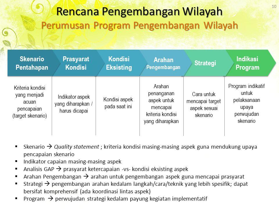 Rencana Pengembangan Wilayah Perumusan Program Pengembangan Wilayah 10 Indikasi Program Indikasi Program Strategi Arahan Pengembangan Kondisi Eksistin