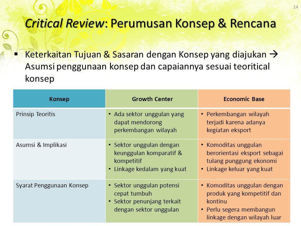 Critical Review: Perumusan Konsep & Rencana  Keterkaitan Tujuan & Sasaran dengan Konsep yang diajukan  Asumsi penggunaan konsep dan capaiannya sesua