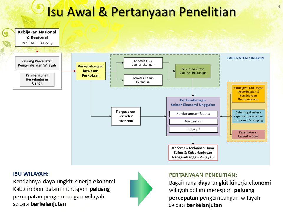 Isu Awal & Pertanyaan Penelitian 4 ISU WILAYAH: Rendahnya daya ungkit kinerja ekonomi Kab.Cirebon dalam merespon peluang percepatan pengembangan wilay