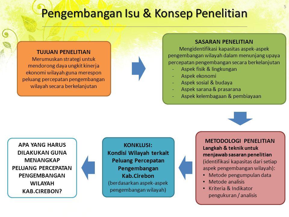 Pengembangan Isu & Konsep Penelitian 5 TUJUAN PENELITIAN Merumuskan strategi untuk mendorong daya ungkit kinerja ekonomi wilayah guna merespon peluang
