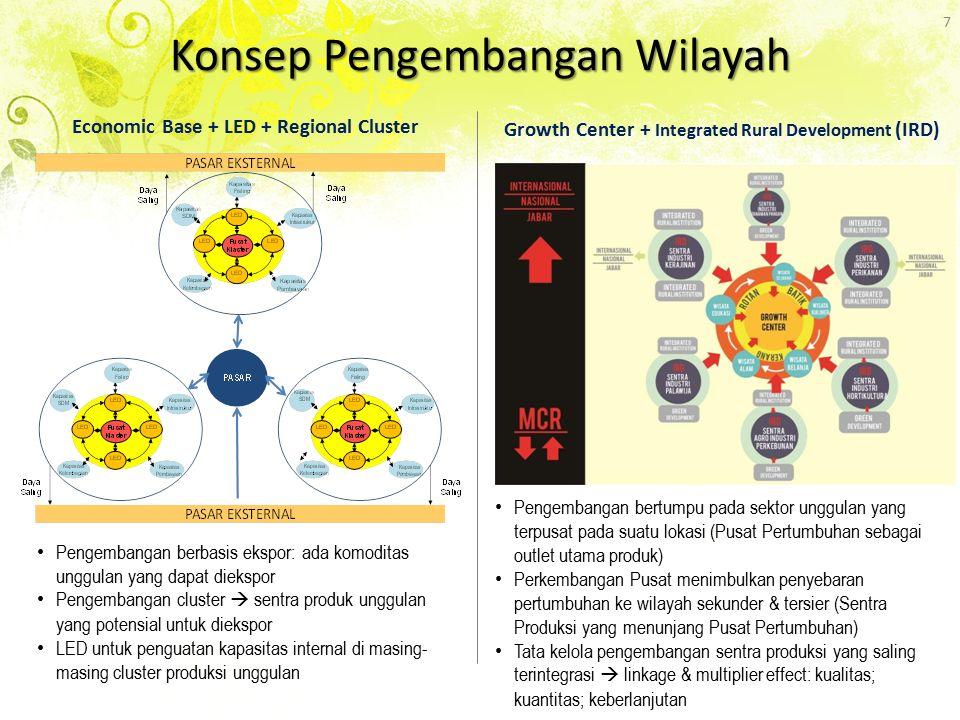 Rencana Pengembangan Wilayah Skenario dan Strategi Pengembangan Wilayah 8 Economic Base + LED + Regional Cluster Growth Center + Integrated Rural Development (IRD) 1.