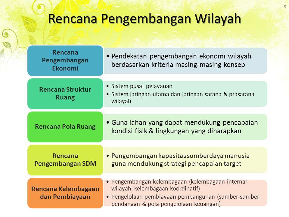 Rencana Pengembangan Wilayah 9 Pendekatan pengembangan ekonomi wilayah berdasarkan kriteria masing-masing konsep Rencana Pengembangan Ekonomi Sistem p