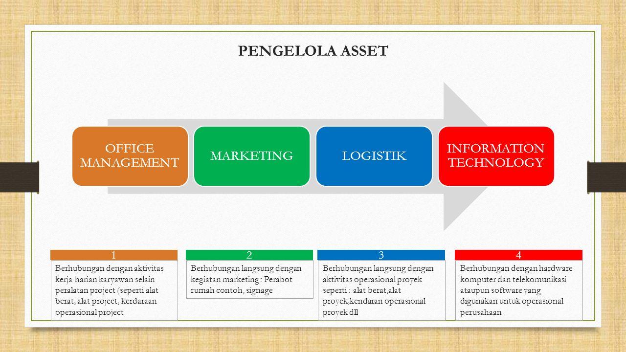 PENGELOLA ASSET OFFICE MANAGEMENT MARKETINGLOGISTIK INFORMATION TECHNOLOGY Berhubungan dengan aktivitas kerja harian karyawan selain peralatan project