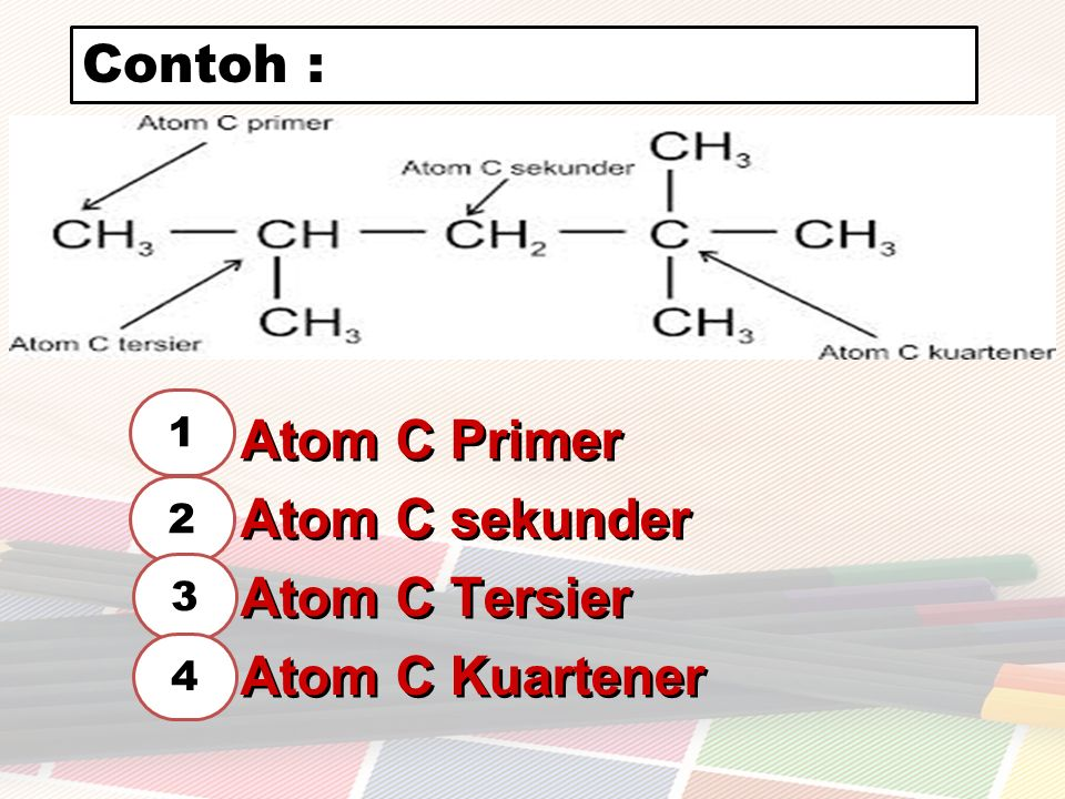 Atom C Primer Atom C sekunder Atom C Tersier Atom C Kuartener Atom C Primer Atom C sekunder Atom C Tersier Atom C Kuartener 1 2 3 4 Contoh :