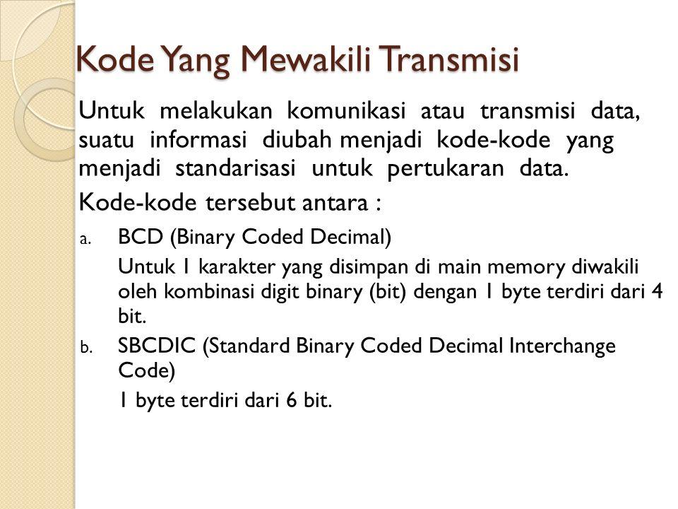 Kode Yang Mewakili Transmisi a.
