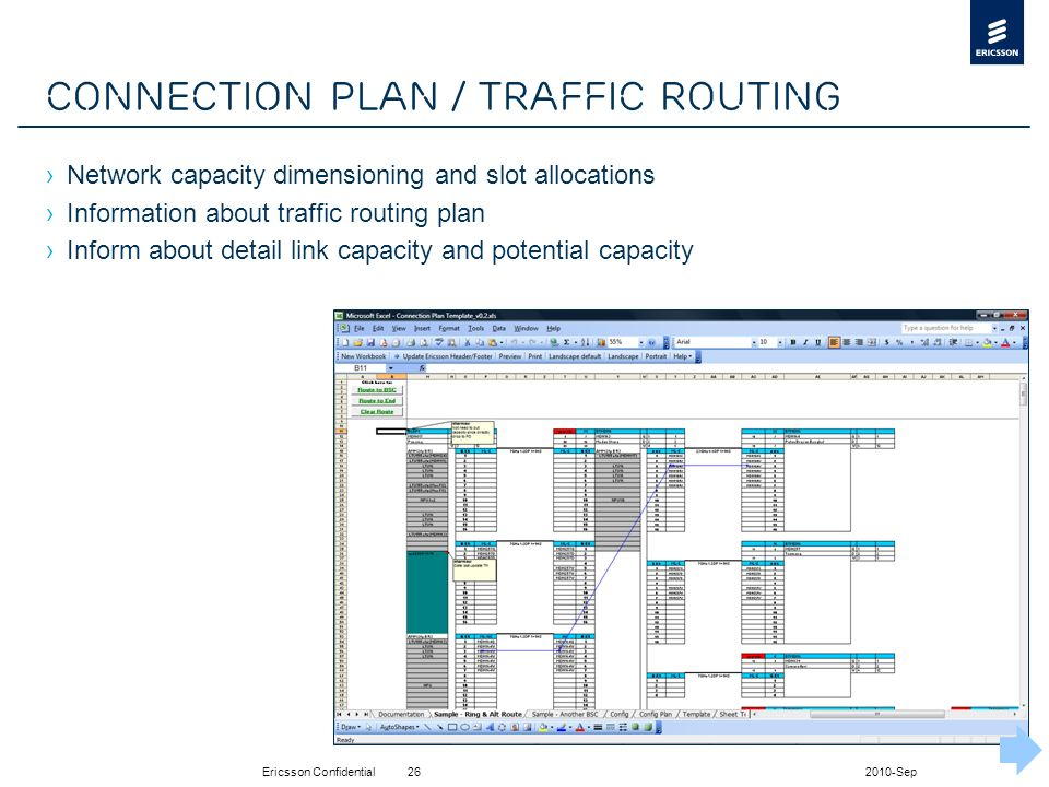 Ericsson Confidential2010-Sep26 CONNECTION PLAN / Traffic Routing ›Network capacity dimensioning and slot allocations ›Information about traffic routi